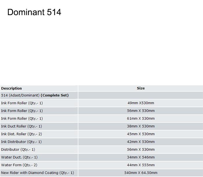Dominant-514