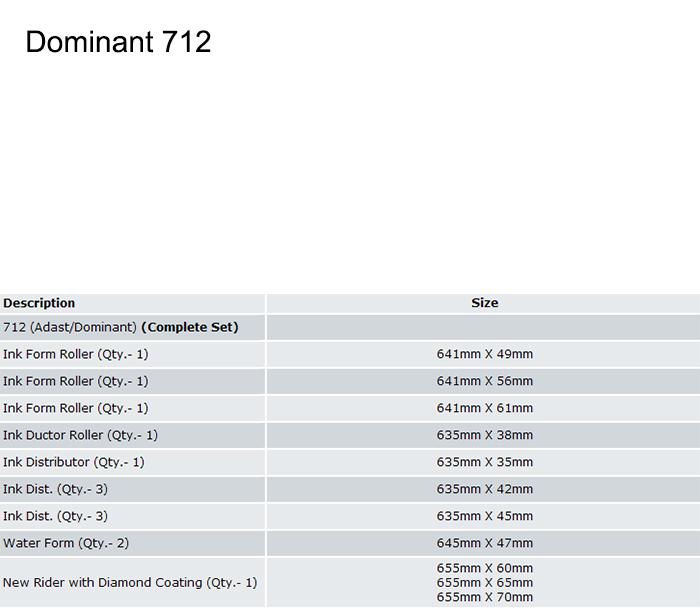 Dominant-712