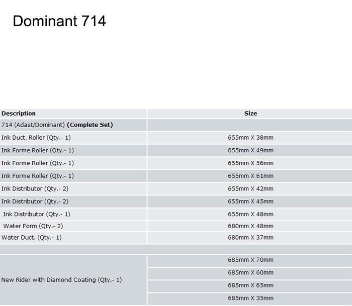 Dominant-714