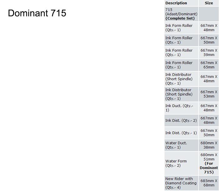 Dominant-715