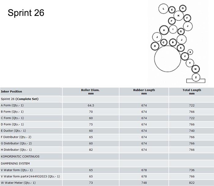 Sprint-26